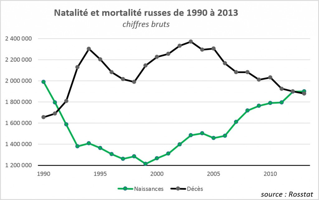 natalite-mortalite1-1024x642